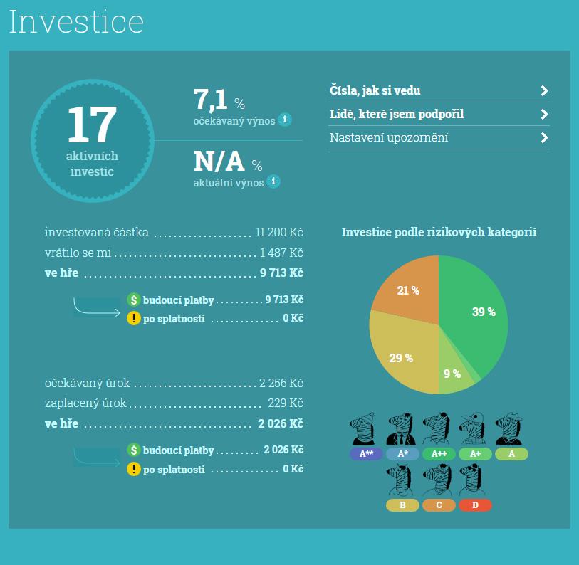 zonky_investor